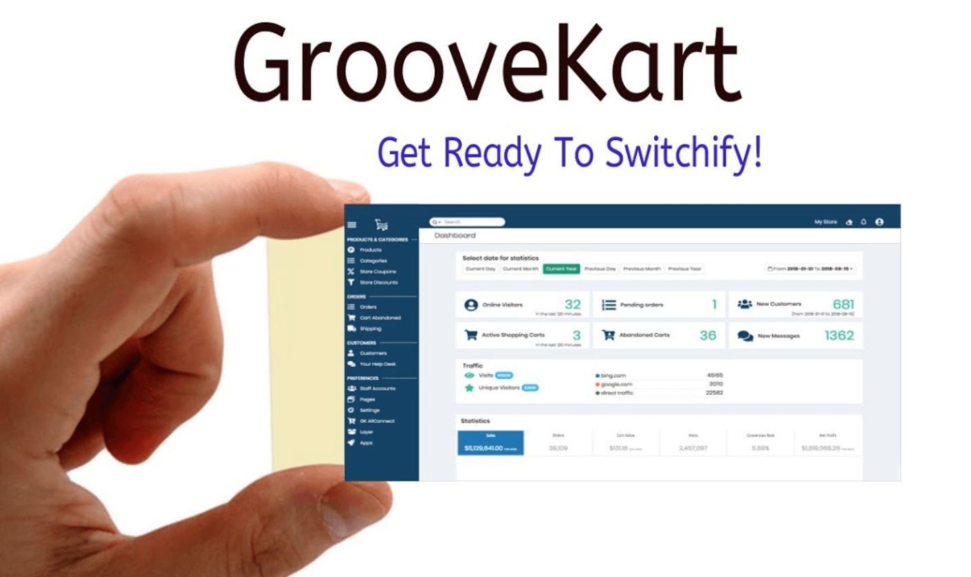 groovekart ecommerce store for more sales