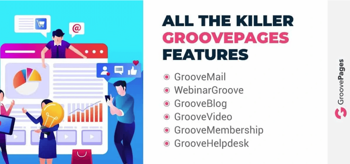 groovepages features organised funnel collections