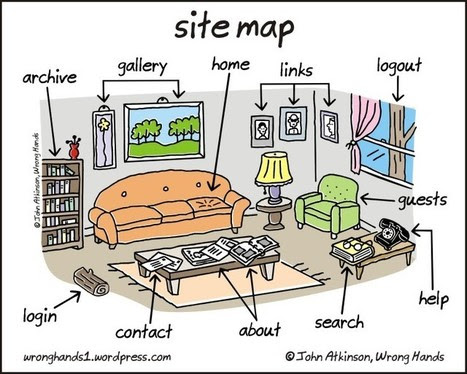 the sitemap for a house