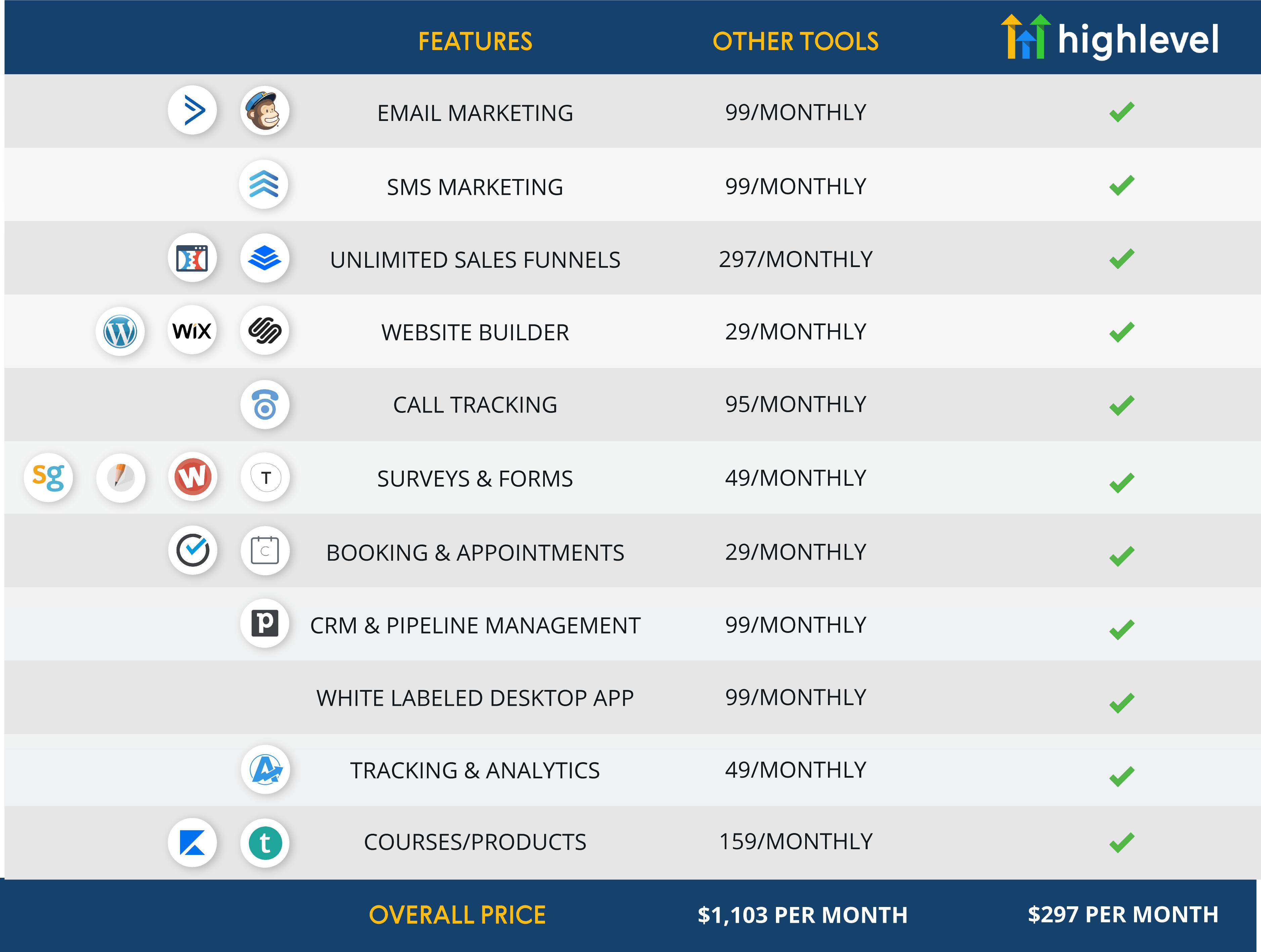 GHL pricing sheet